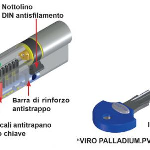 Cilindri di varie misure e modelli per serrature porte, portoni, cancelli,ecc...