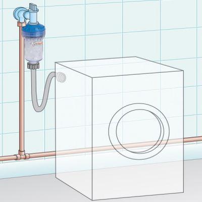 Filtri per la protezione di lavatrici