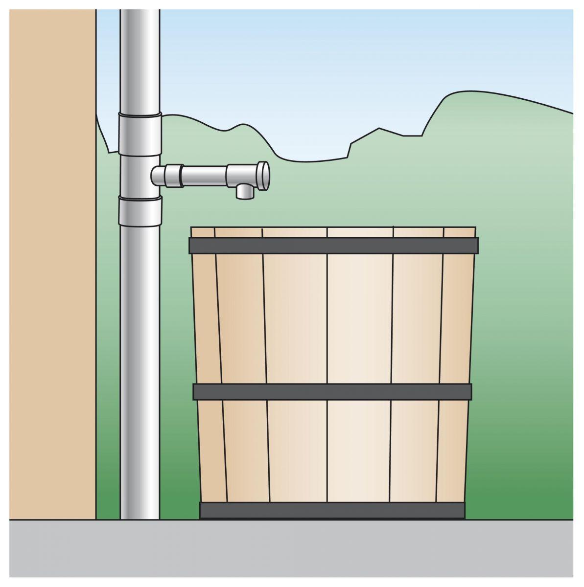 RECUPERATORE D'ACQUA PIOVANA: si collega su tutta la parte in pendenza della grondaia, fornito con rubinetto d'arresto.